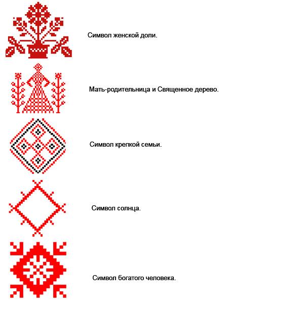 Обережные символы славян вышивка схемы