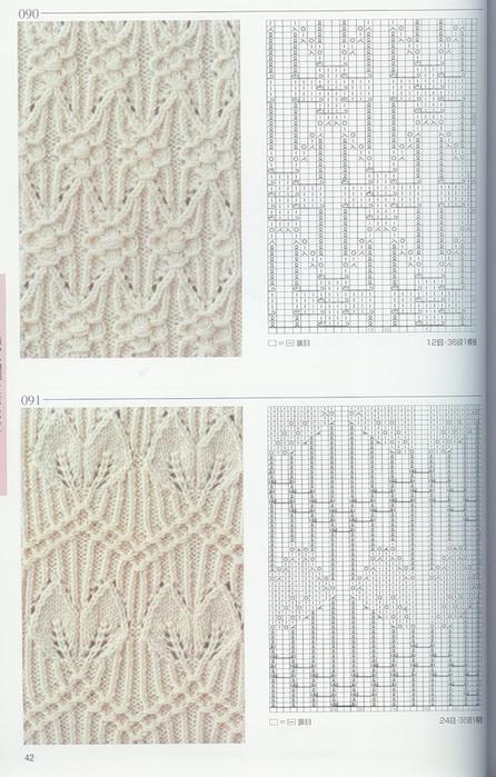 Вязание спицами: узоры,схемы