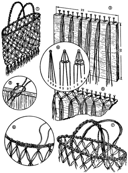рис 173 плетение сумки 1 общий вид сумки.