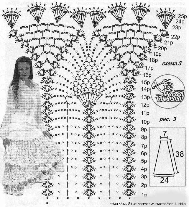 Данная модель сшита из плотной хлопчатобумажной ткани и декорирована...