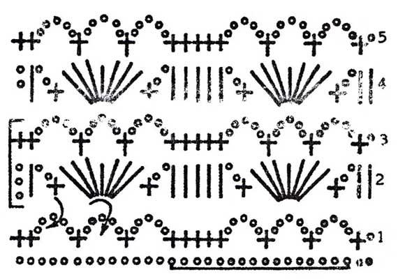 Самые красивые и новые схемы вязания крючком с описанием вы найдете на этом сайте.  Новые модели 2013-2014 года...