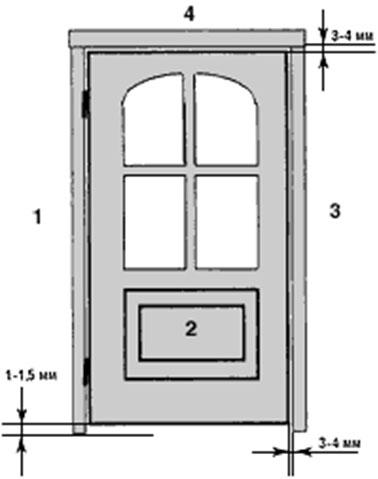 Сквозное крепление дверной коробки.  378x479forest-sale.ya.  - Двери - Двери - Персональный сайт.