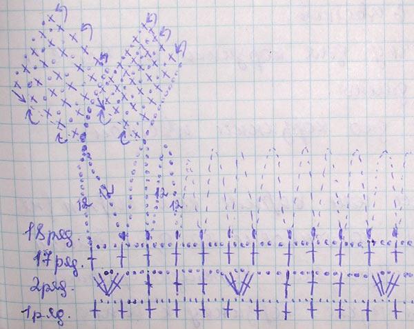 Описание работы: набрать 20 воздушных петель и вязать по кругу согласно схемы 1 Ваза крючком схема.
