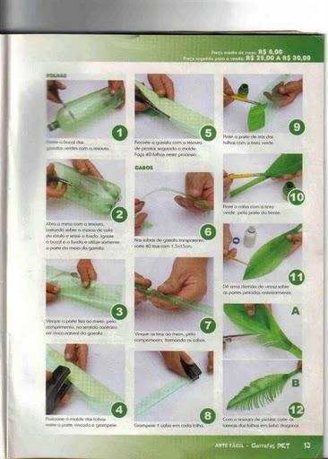 Как сделать цветы из пластиков