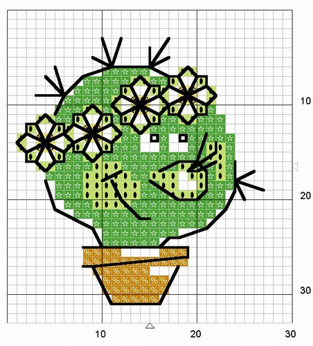 Схемы вышивок кактуса