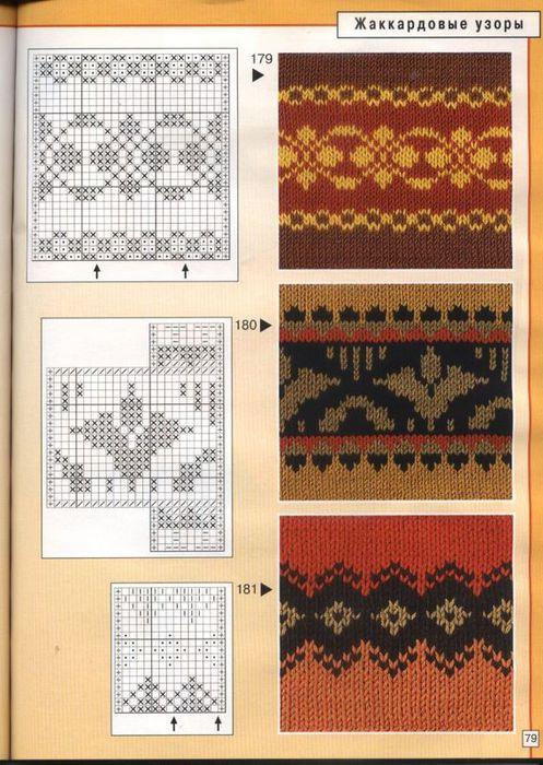 модели спицами Просмотров: 46 Добавил: svetik15 Дата. жаккардовые узоры.