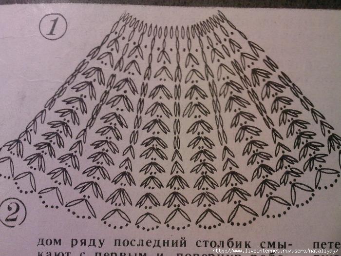 вязание крючком юбка зимняя