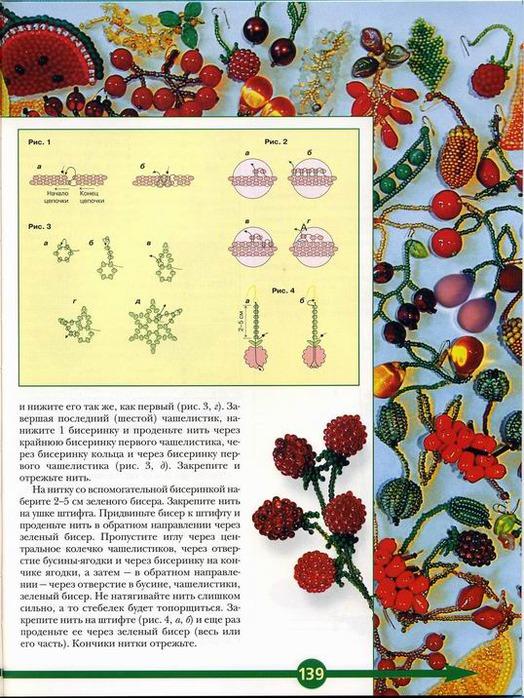 Взято с. ina.ucoz.ru.  Малина.
