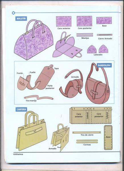 выкройка сумки рюкзак спортивной.