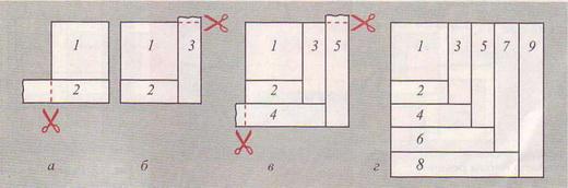 Схема зоны технического обслуживания автомобилей чертеж