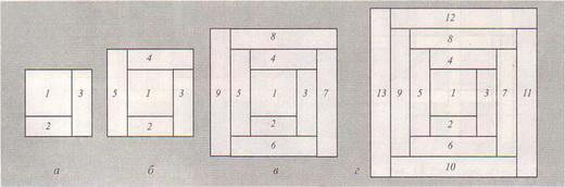 Схема ёлочка лоскутное шитьё