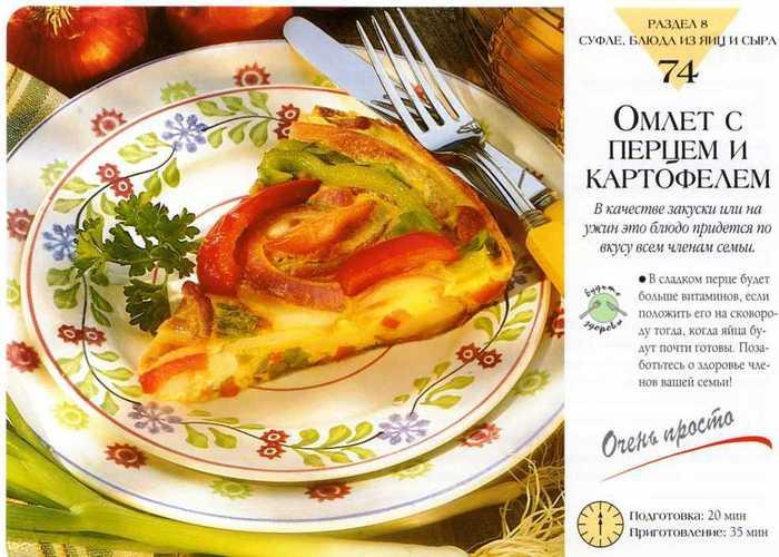 Рецепты блюд из омлета с фото