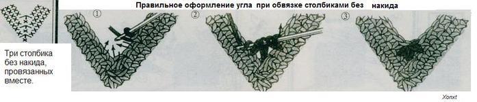 Как красиво связать крючком горловину