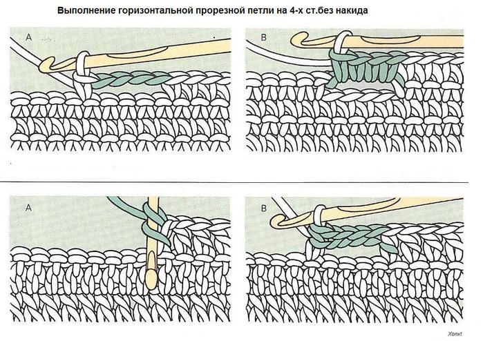 Вязание спицами как сделать отверстия для пуговиц