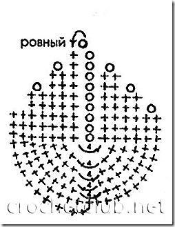 Схемы для вязания фриформ-(некоторые).  ФриформЭто цитата сообщения Tinalek.  Модели в технике фриформ.