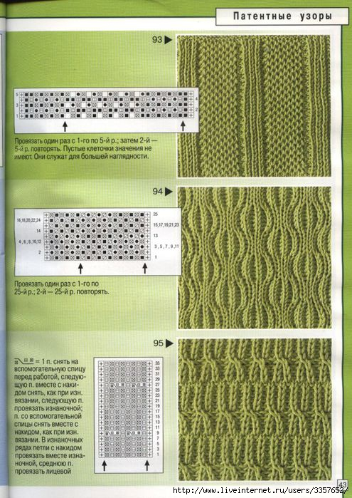 Патентное вязание спицами