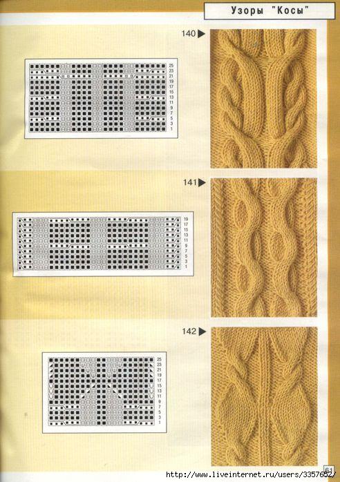Узоры разные, для вязания спицами.  ИСТОЧНИК.