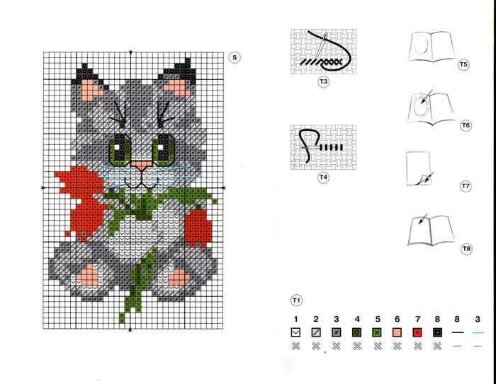 Вышивка бисером схема котик