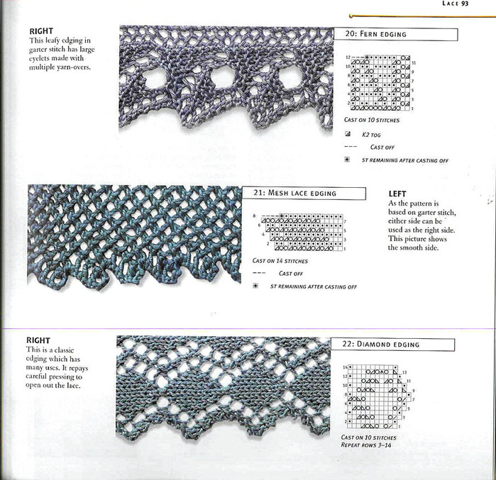 Вязание каймы на спицах