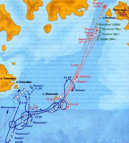 героическая гибель крейсера варяг и канонерской лодки