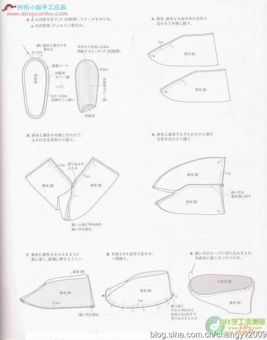 Сшить меховые тапочки выкройки