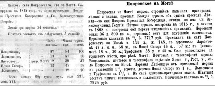 38  а Покровское на Могзе справка (700x279, 84Kb)