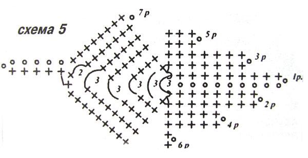 lst1 (600x307, 34Kb)
