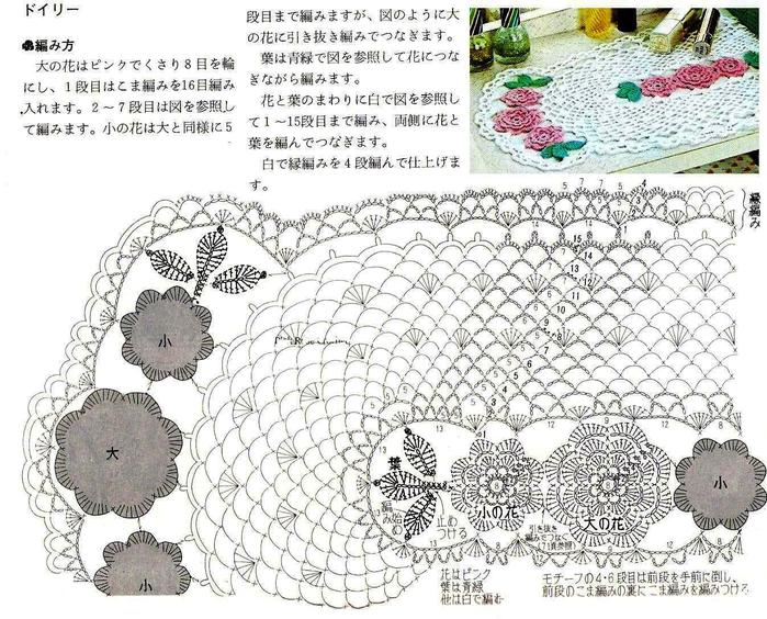 Скатерть крючком схемы овальные с цветами