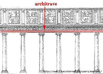 architrave (434x312, 101Kb)