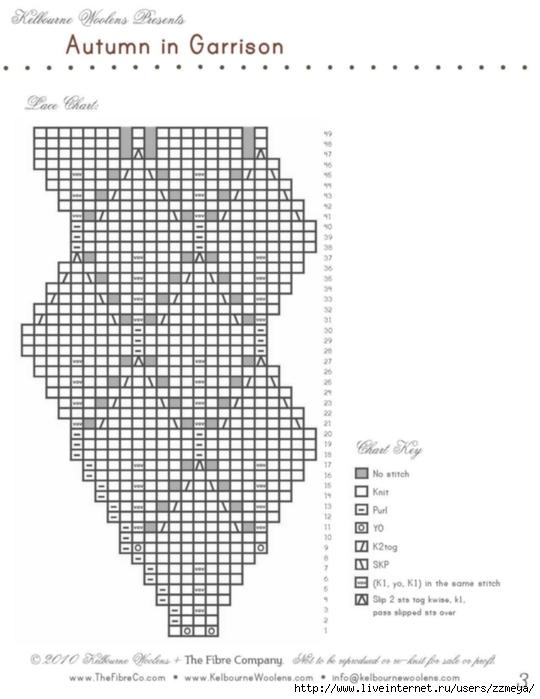 Хайратник вязание крючком схема описание