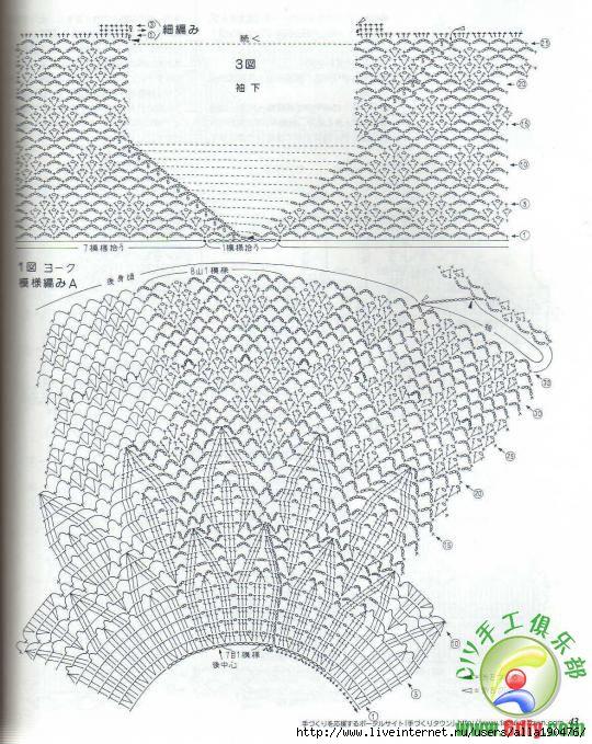 Эти модные круглые кокетки (варианты и схемы) .