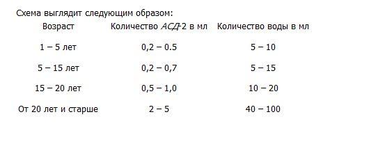 схема выглядит (533x204, 13Kb)