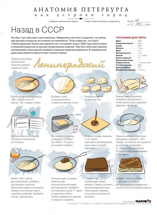 Рецепт рататуя в духовке с сыром и помидорами в духовке