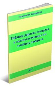 tablica-lekarstv (196x300, 52Kb)