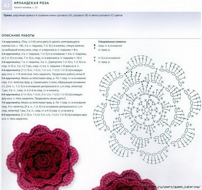 Архивы вязаные цветы схемы