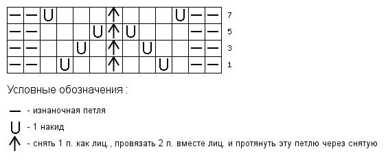 106005925_4823956_105931588_4823956_tamica_ru__Shema_vyazaniya_13x4 (565x233, 8Kb)