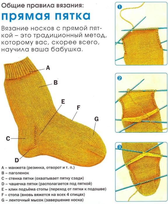 Схема вязание пяток