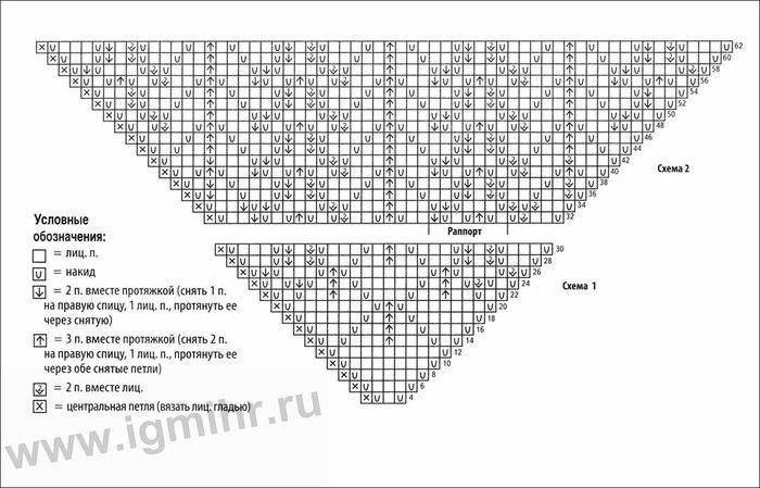 Вязание спицами шали схемы и описания