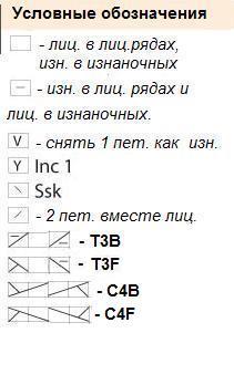 usl-oboznacheniya-dlya-shemi-vyazaniya (211x348, 51Kb)