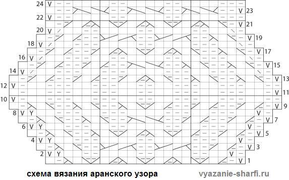 shema-vyazaniya-aranskogo-uzora-dlya-sharfa (573x356, 127Kb)