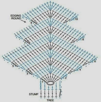 Подвески ЕЛОЧКИ крючком. Схема (1) (417x418, 125Kb)