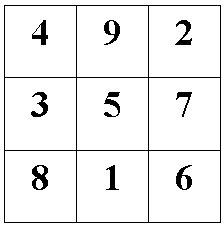 1868538_magic_square1 (224x227, 8Kb)