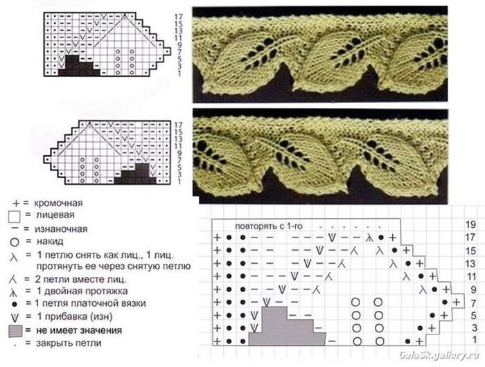 Knitting Patterns For Edges : maglia Uncinetto Passione