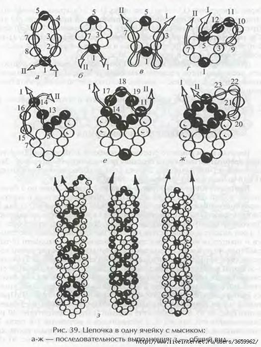 Далее плетение бисером браслеты для начинающих необходимо.