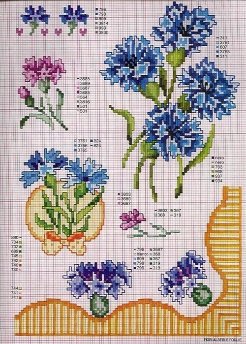 Схема вышивки крестиком василька