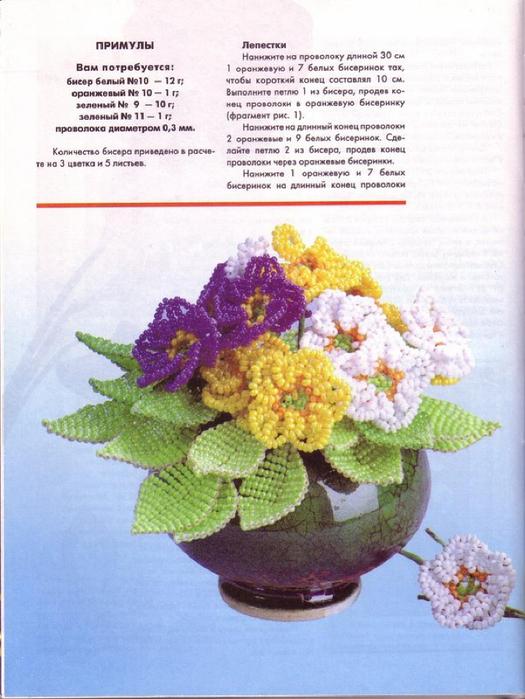 E`ntsiklopediya---Podarki-Tehniki-Priemyi-Izdeliya--.page099 (525x700, 371Kb)