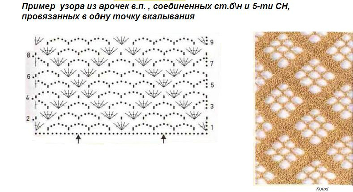 Узоры крючком сетка схемы и описание