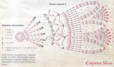 Схема электровыключателей