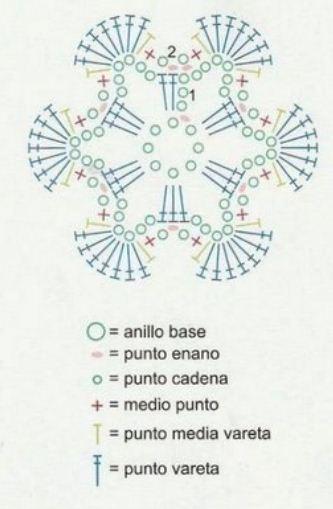 Закладки для книжки из цветочков крючком. Схемы цветов (6) (333x509, 73Kb)