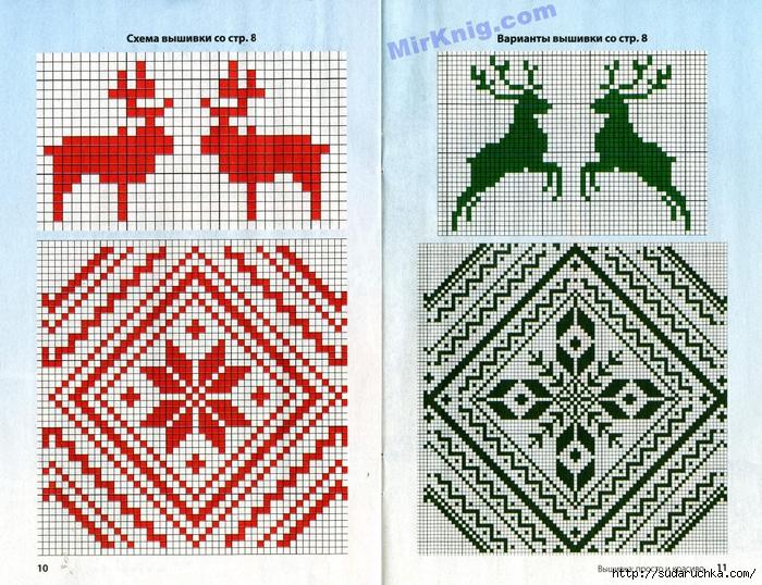 Красивые и простые схемы вышивки крестом